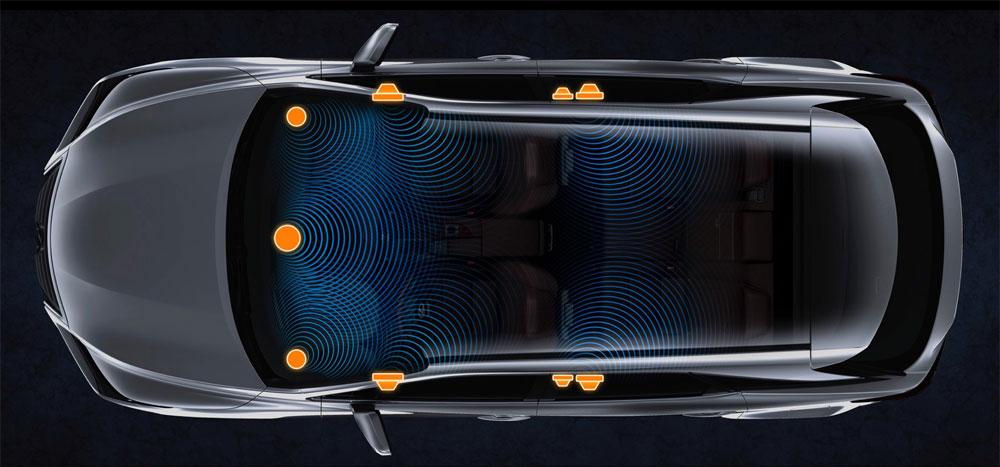 Lexus RX Standard Audio