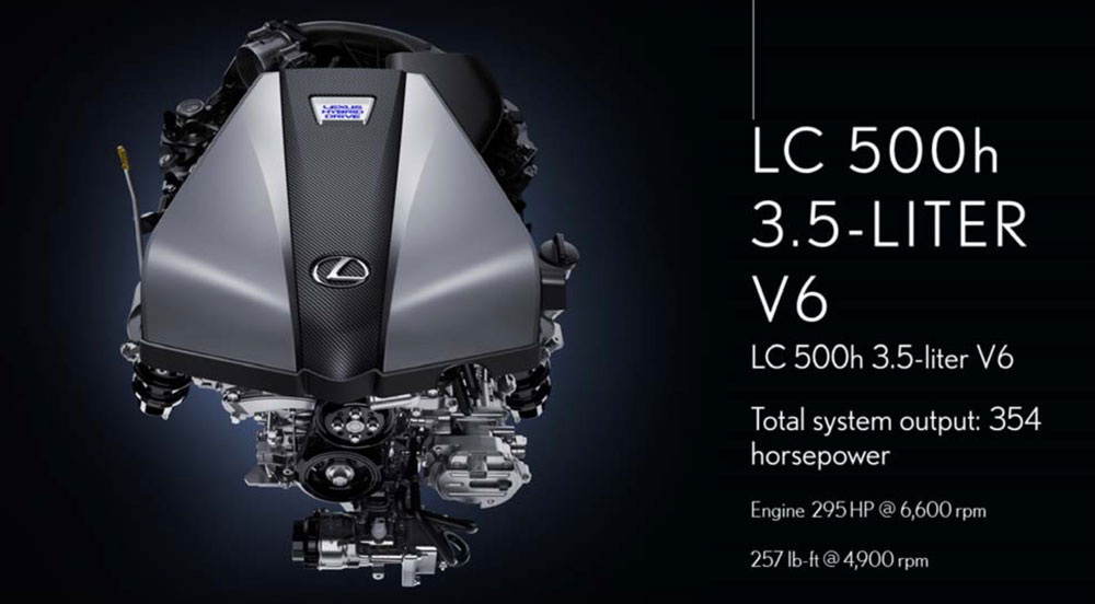 Lexus LC 500h Engine