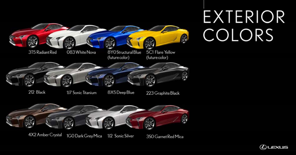 Lexus LC Available Colors