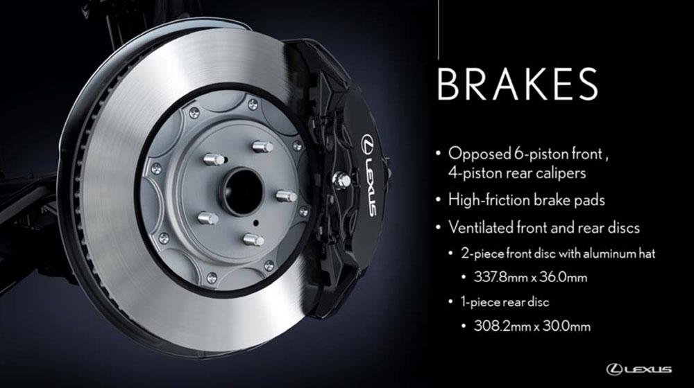 Lexus LC Brakes