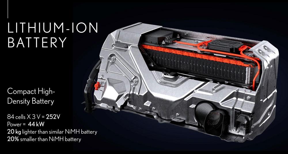 Lexus LC Lithium Ion Battery