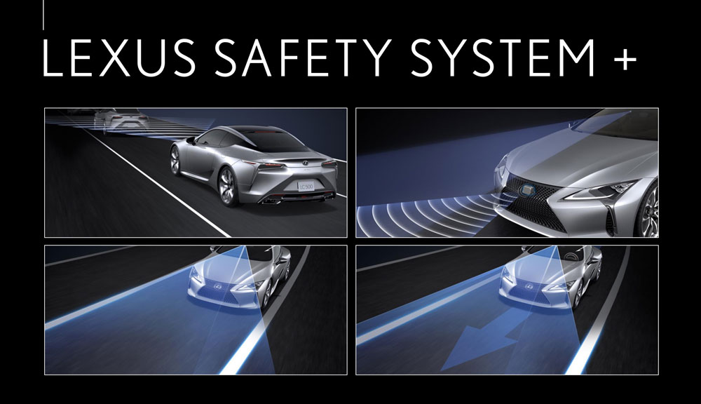 Lexus Safety System Plus