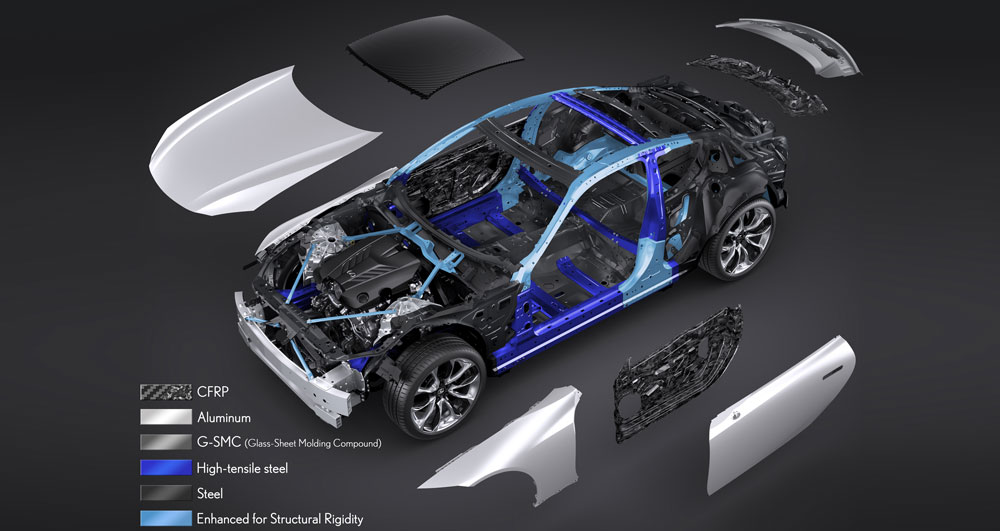 Lexus LC Carbon Fiber