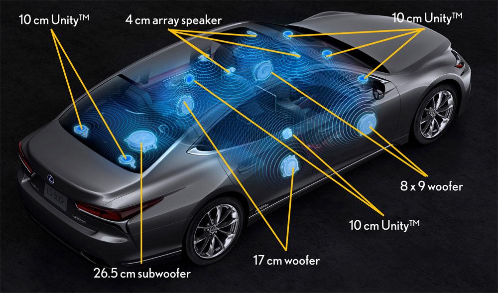Lexus LS Mark Levinson Speaker System