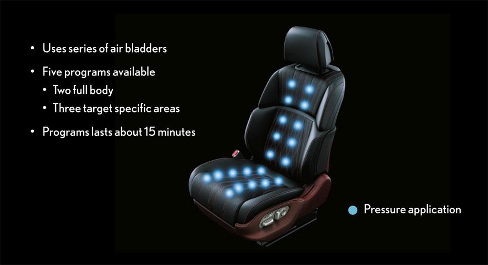 Lexus LS Massaging Seats