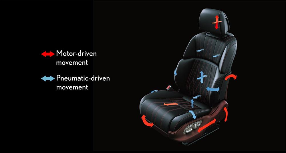 Lexus LS 28-Way Front Seats