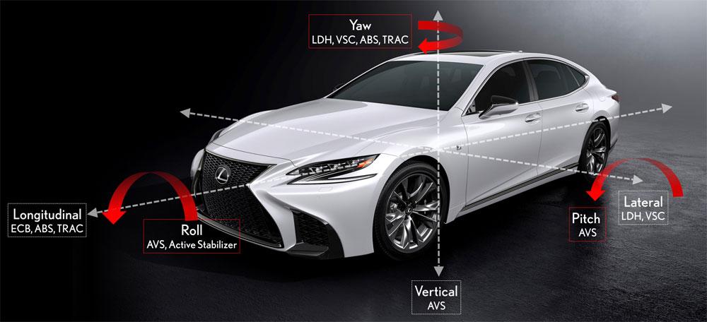 Lexus LS VDIM Step 6
