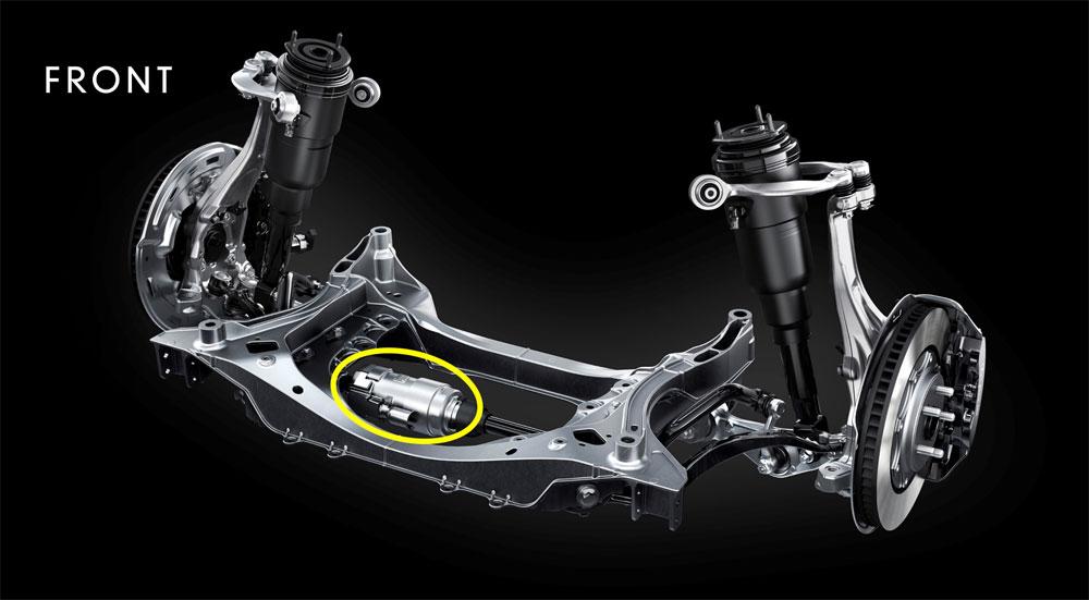 Lexus LS Active Stabilizer Front