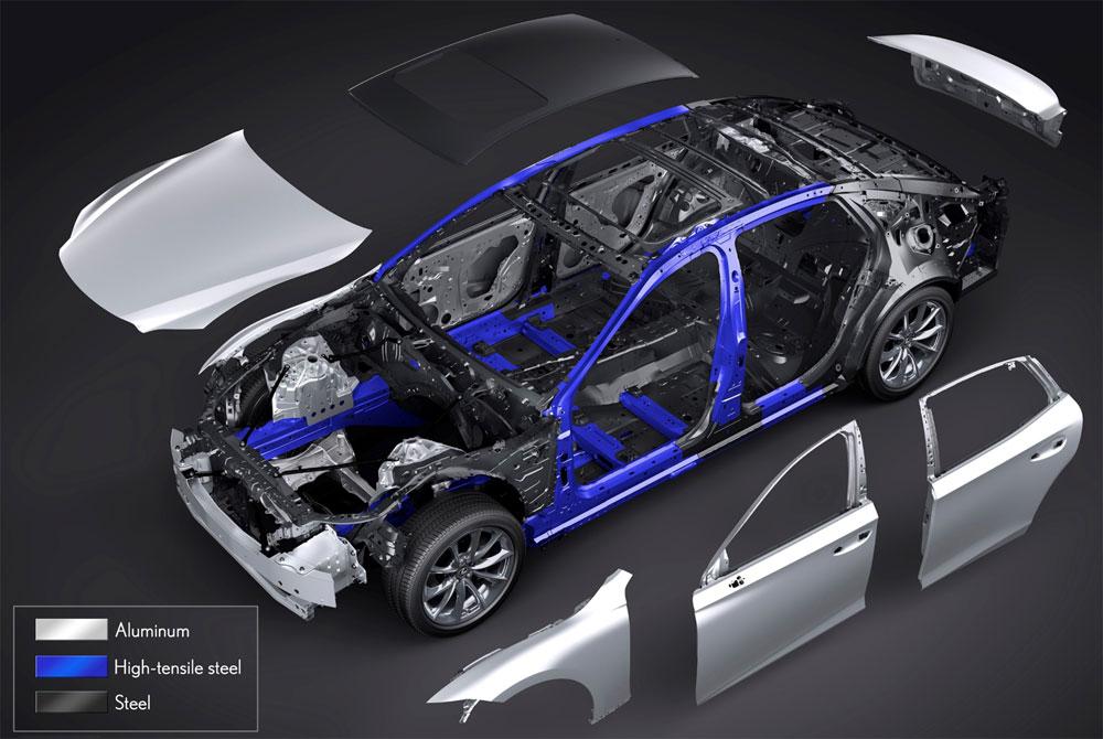 Lexus LS Aluminum