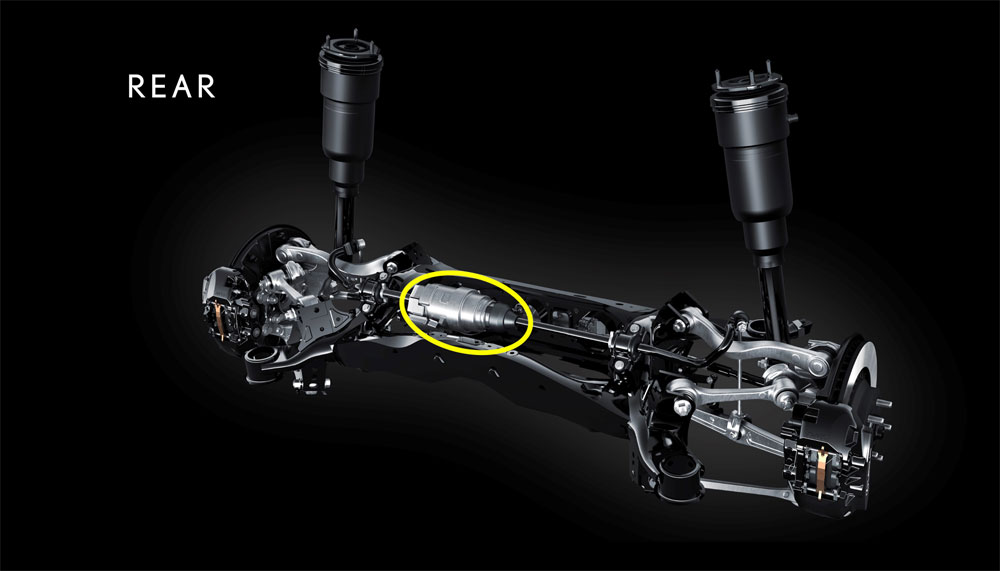 Lexus LS Active Stabilizer Rear