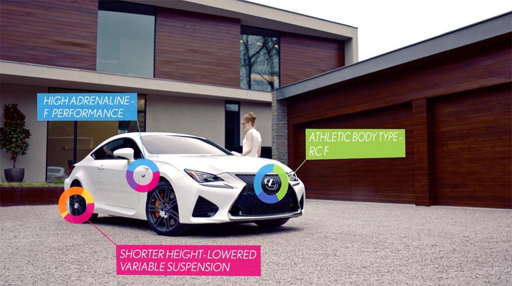 Lexus Genetic Select