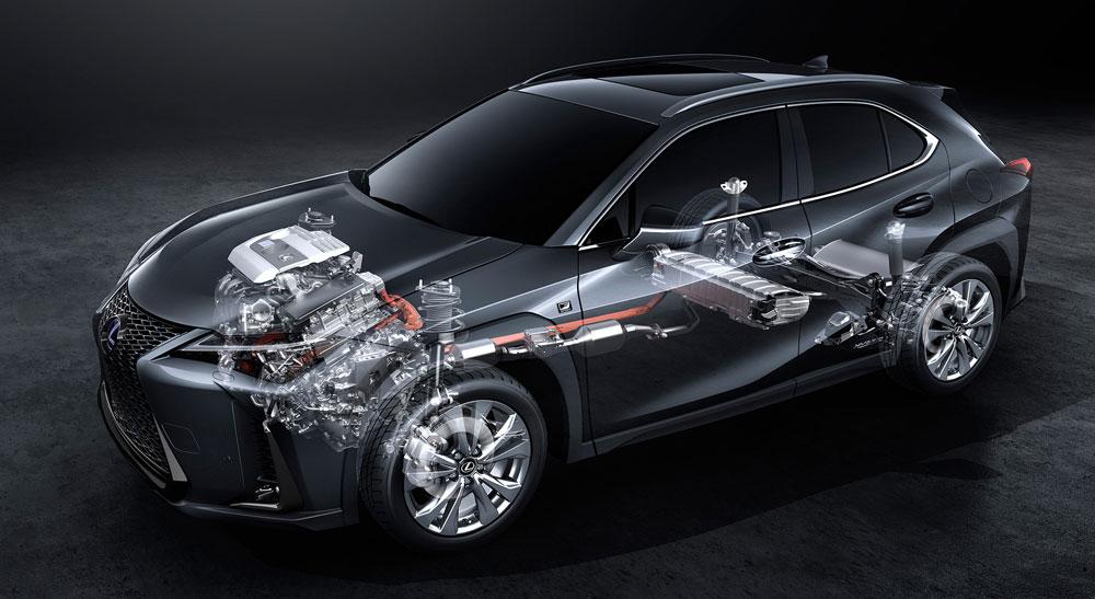 Lexus UX Blueprint
