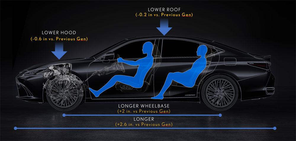 Lexus ES Dimensions