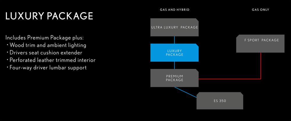 Lexus ES Luxury Package