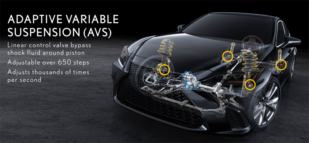 Lexus ES F SPORT Adaptive Variable Suspension
