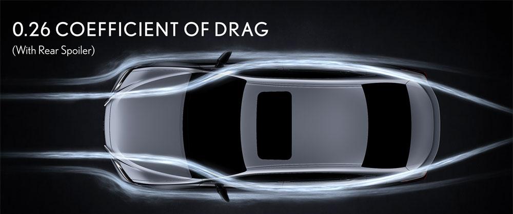 Lexus ES Aerodynamics