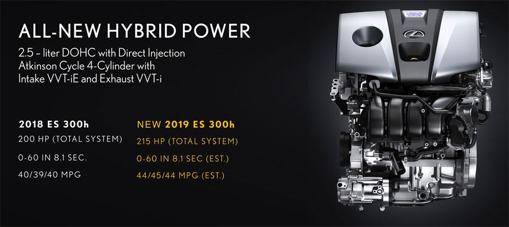 Lexus ES 300h Hybrid Engine