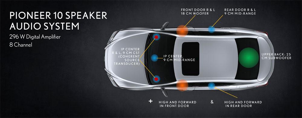 Lexus ES Pioneer Sound System