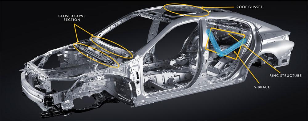 Lexus ES Rigidity