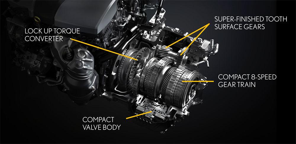 Lexus ES Transmission