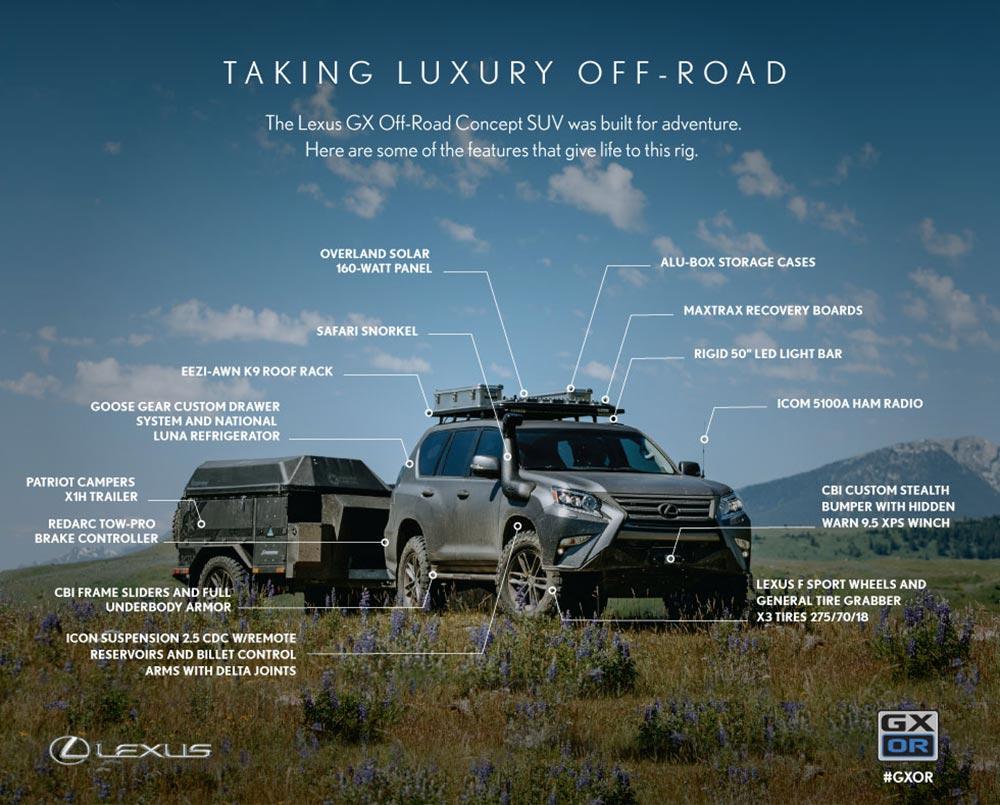 Lexus GXOR Concept Details