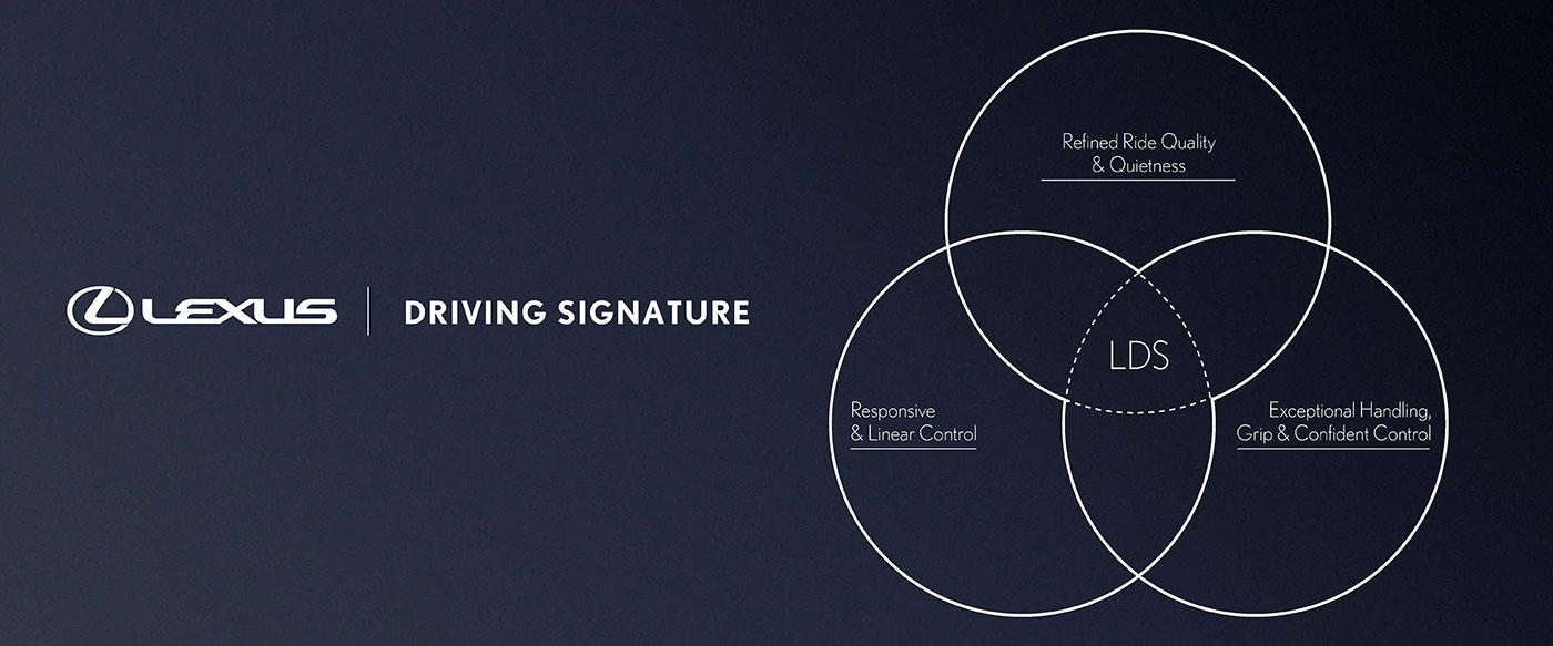 Lexus Driving Signature